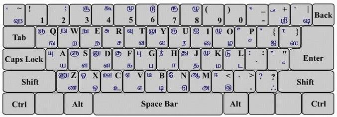 bamini keyboard layout