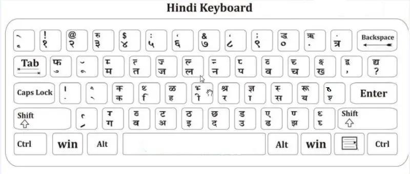 krutidev 010 font keyboard layout