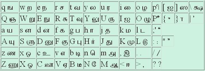 senthamil font layout