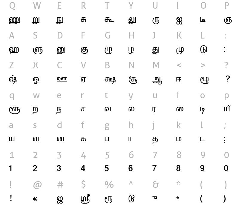 vanavil avvaiyar character map